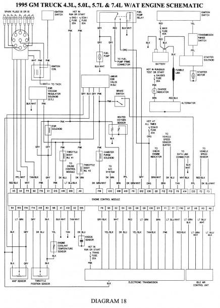 1995 Chevy Silverado Wiring Diagram 20k At Radio