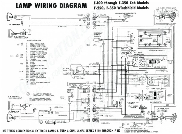 1999 Ford F250 Super Duty Wiring Diagram