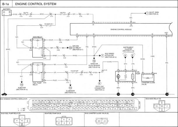 2000 Kia Sportage Wiring Diagram Gooddy Org At 2002 Autoctono Me