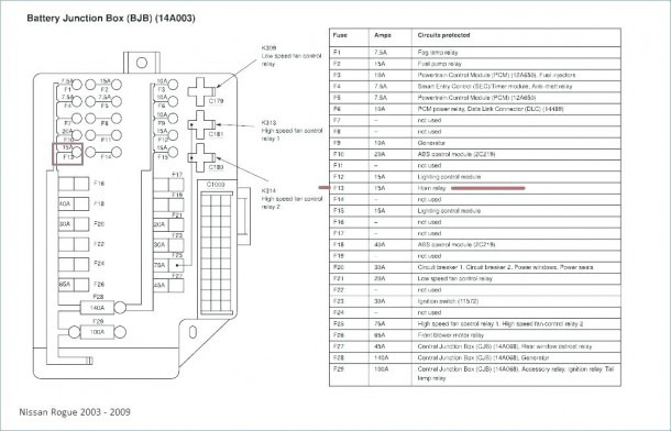 2001 Ford Mustang Under Hood Fuse Box Diagram