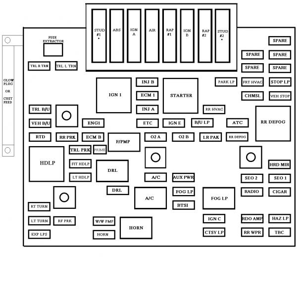 Mercury Cougar Fuse Box Diagram