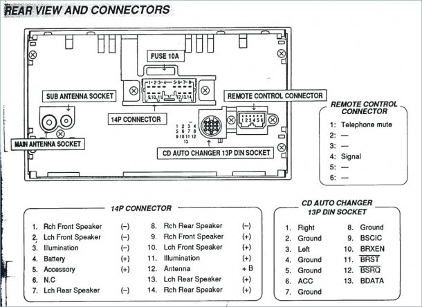 2011 Mitsubishi Eclipse Radio Wiring Diagram