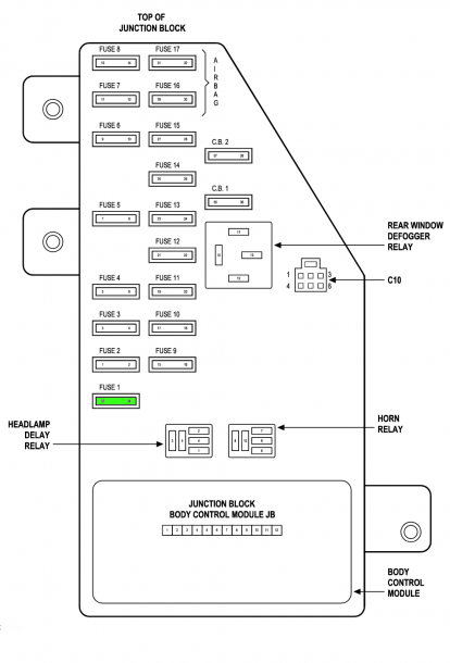 2012 Chrysler Town Country Fuse Box Diagram