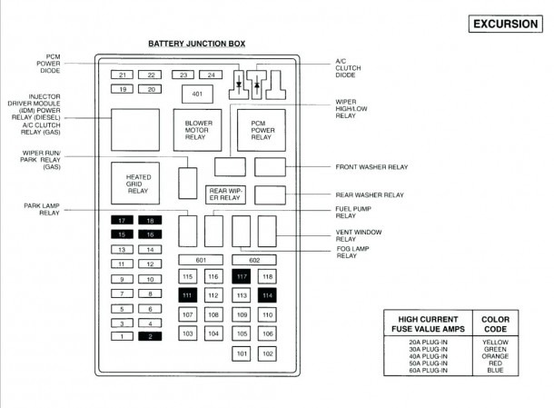2000 Ford Excursion Fuse Panel Diagram