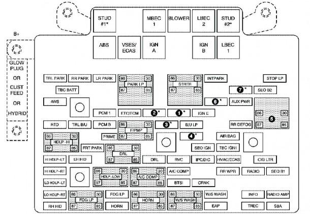 03 Honda Civic Fuse Box Wiring Diagramrhx75drentacarnl: 2003 Honda Civic Hybrid Fuse Box Diagram At Gmaili.net