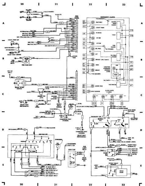 99 Jeep Grand Cherokee Fuse Diagram