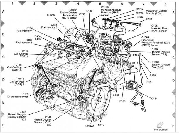 2003 Ford Escape Fuse Box