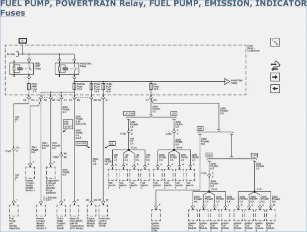 Diagram Chevy Cobalt Wiring Diagram Pdf Full Version Hd Quality Diagram Pdf Pvdiagramxramon Annuncipagineverdi It
