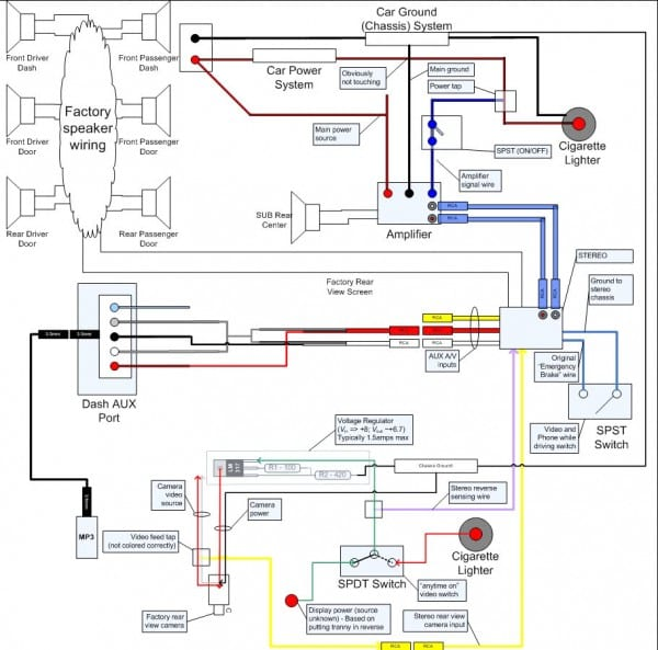 Diagram In Pictures Database 2002 Eclipse Radio Wiring Just Download Or Read Radio Wiring Spider Diagram Onyxum Com
