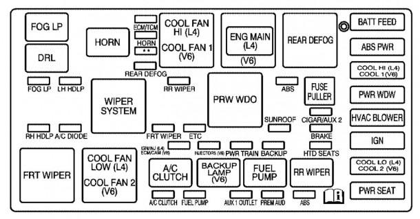 2012 scion xb fuse diagram wiring diagrams