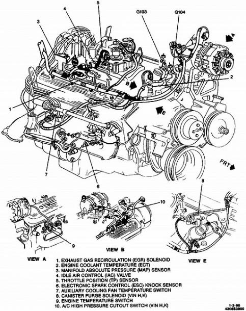 07 Chevy Tahoe Engine Diagram