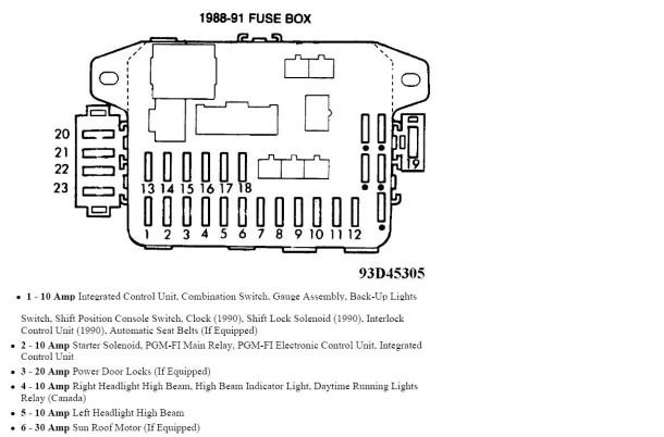 1990 honda civic fuse box diagram wiring diagram home 1997 Honda Passport Fuse Diagram