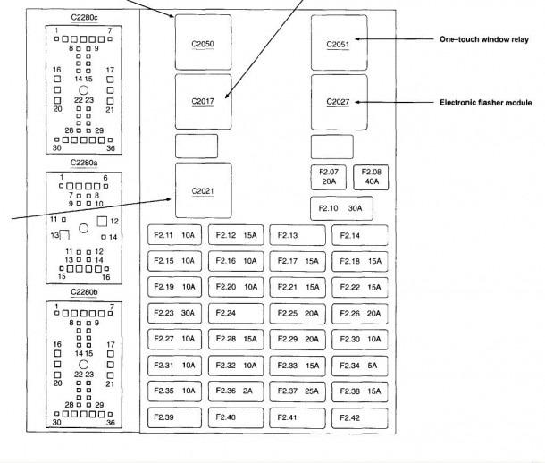 2004 Ford Taurus  Interior (under Dash) Fuse Box Diagram