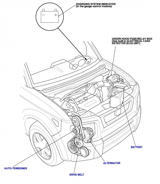Honda Element Engine Diagram