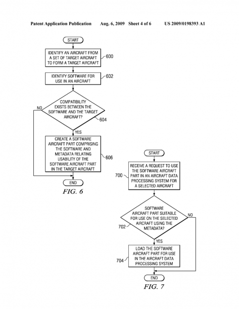 Method And Apparatus For Loading Software Aircraft Parts