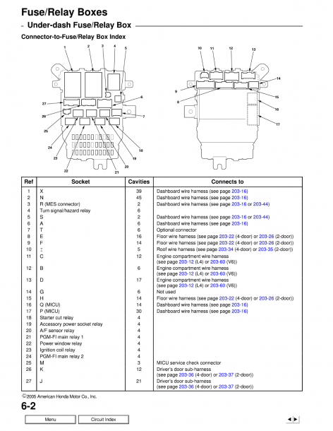 2010 Honda Civic Fuse Box Relay Diagram