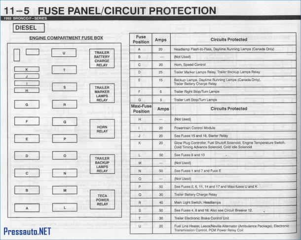 Ford Flex Fuse Box Diagram
