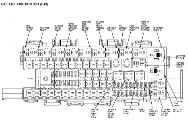 2010 F150 Fuse Box Diagram