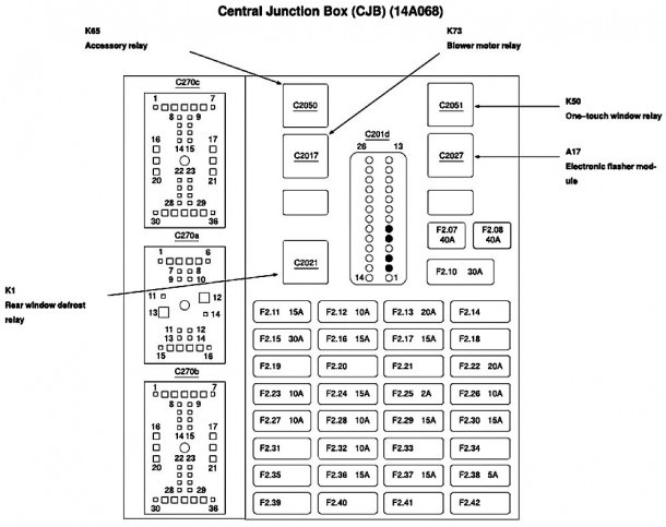 2011 Taurus Fuse Box Diagram
