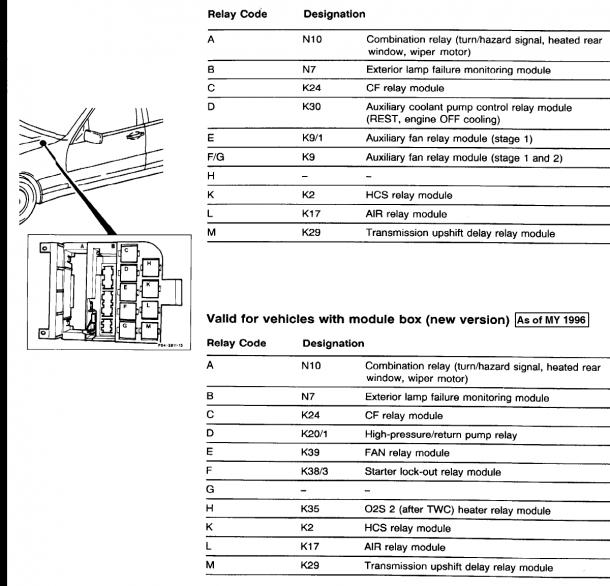 2006 Mercedes S500 Fuse Box Diagram