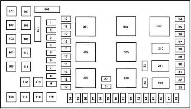 2000 Ford F550 Fuse Panel Wiring Diagram