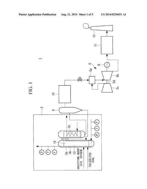 Method For Controlling Gas Turbine Power Plant, Gas Turbine Power