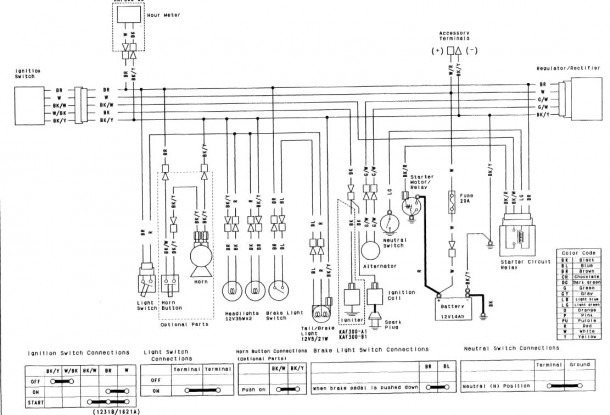 Kawasaki Mule 4010 Wiring Diagram | Machine Repair Manual on