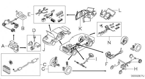 Nissan Altima Body Parts Diagram