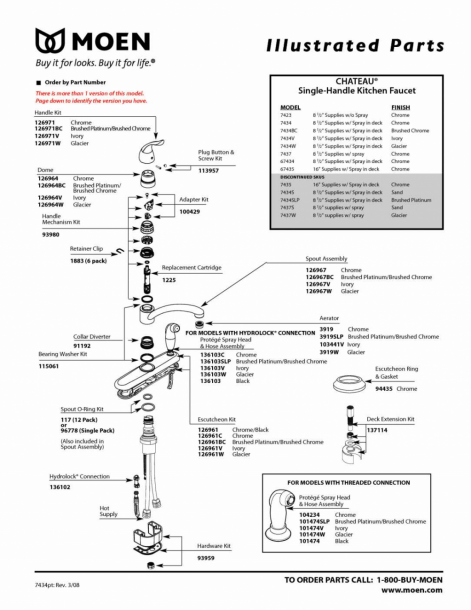 √ 24+ Fresh Moen Kitchen Faucet Parts Diagram