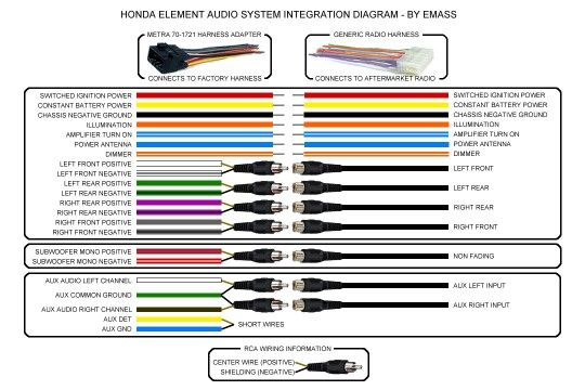 Car Speaker Wire Diagram