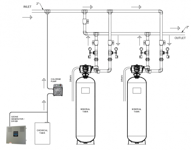 Water Softener Pipe Diagram