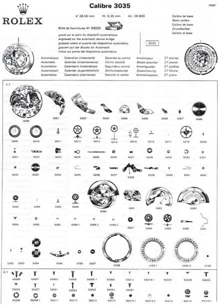Mens Luxury Watches  Rolex Parts