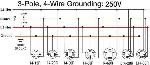 3 Prong 220v Wiring Diagram