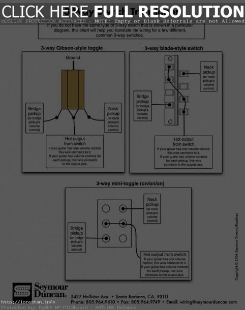 3 Way Guitar Switch Wiring Diagram