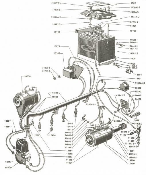 Electrical Wiring Diagramrhmikrora: Ford 9n Electrical Wiring Diagram At Gmaili.net