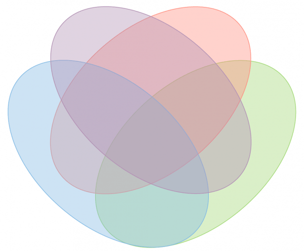 How To Make A Venn Diagram In Word