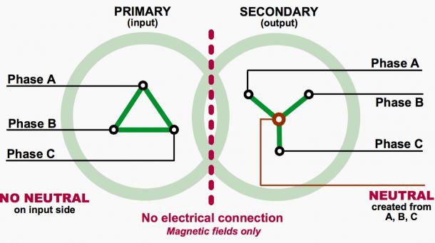 General Electric Transformer Wiring Diagram