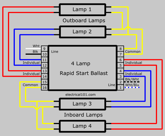 Pictures on Program Diagram 4 Lamp Ballast Wiring,Vesi Saoduqq Wiring Cloud