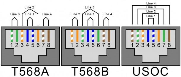Rj45 Phone Jack Wiring Diagram