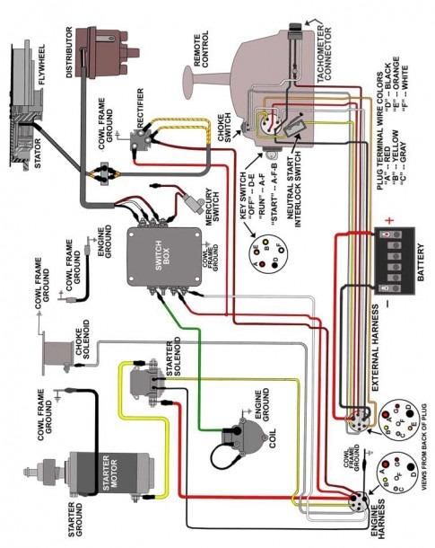 1988 Mercury Outboard Wiring Diagram