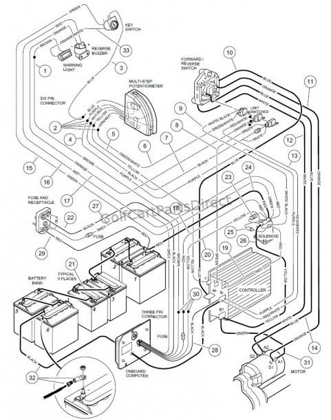 563 On Club Car Ds Wiring Diagram