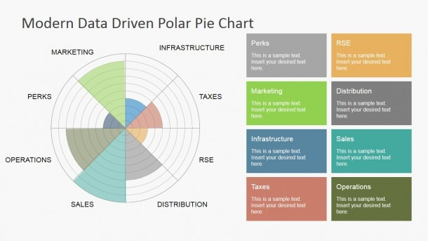 Data Driven Polar Charts For Powerpoint