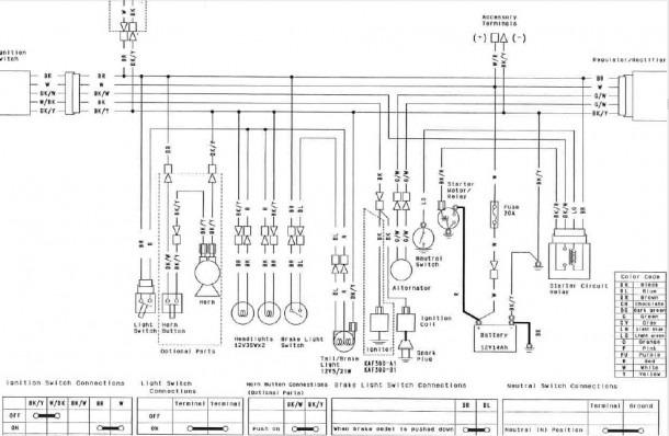 2006 Kawasaki Mule Wiring Diagram