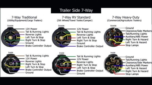 Awesome 6 Wire Trailer Plug Diagram