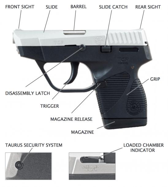 Good To Know Your Pistol!  Pistol  Parts  Diagram