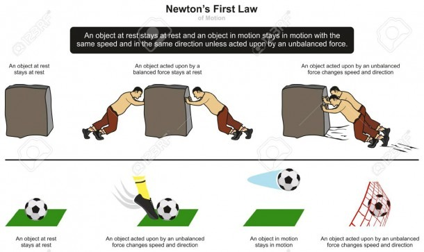 Newton's First Law Of Motion Infographic Diagram With Examples