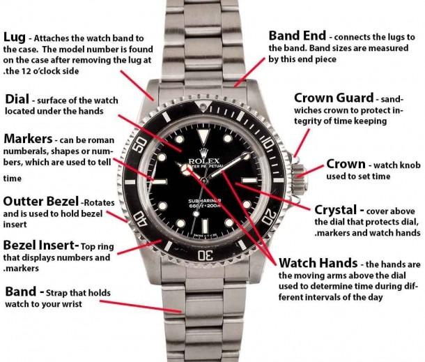 Image Result For Rolex Submariner Parts Diagram 5513  1978