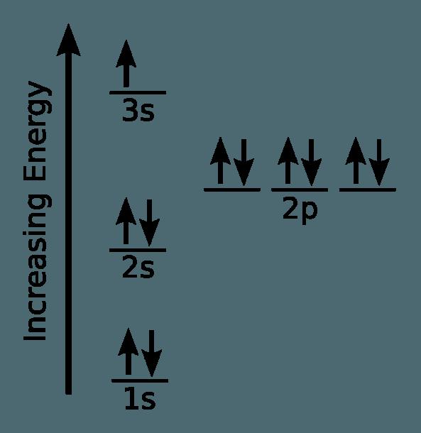 File Electron Configuration Sodium Svg
