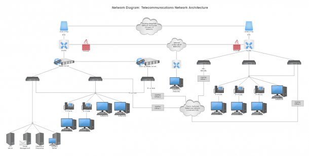 Network Diagram Images Group With 60+ Items