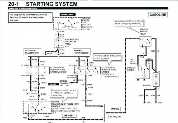 2000 Ford F 250 Fuse Diagram
